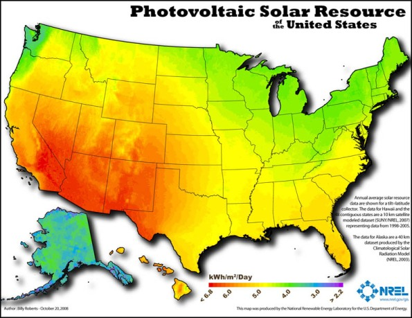 American Solar Resources